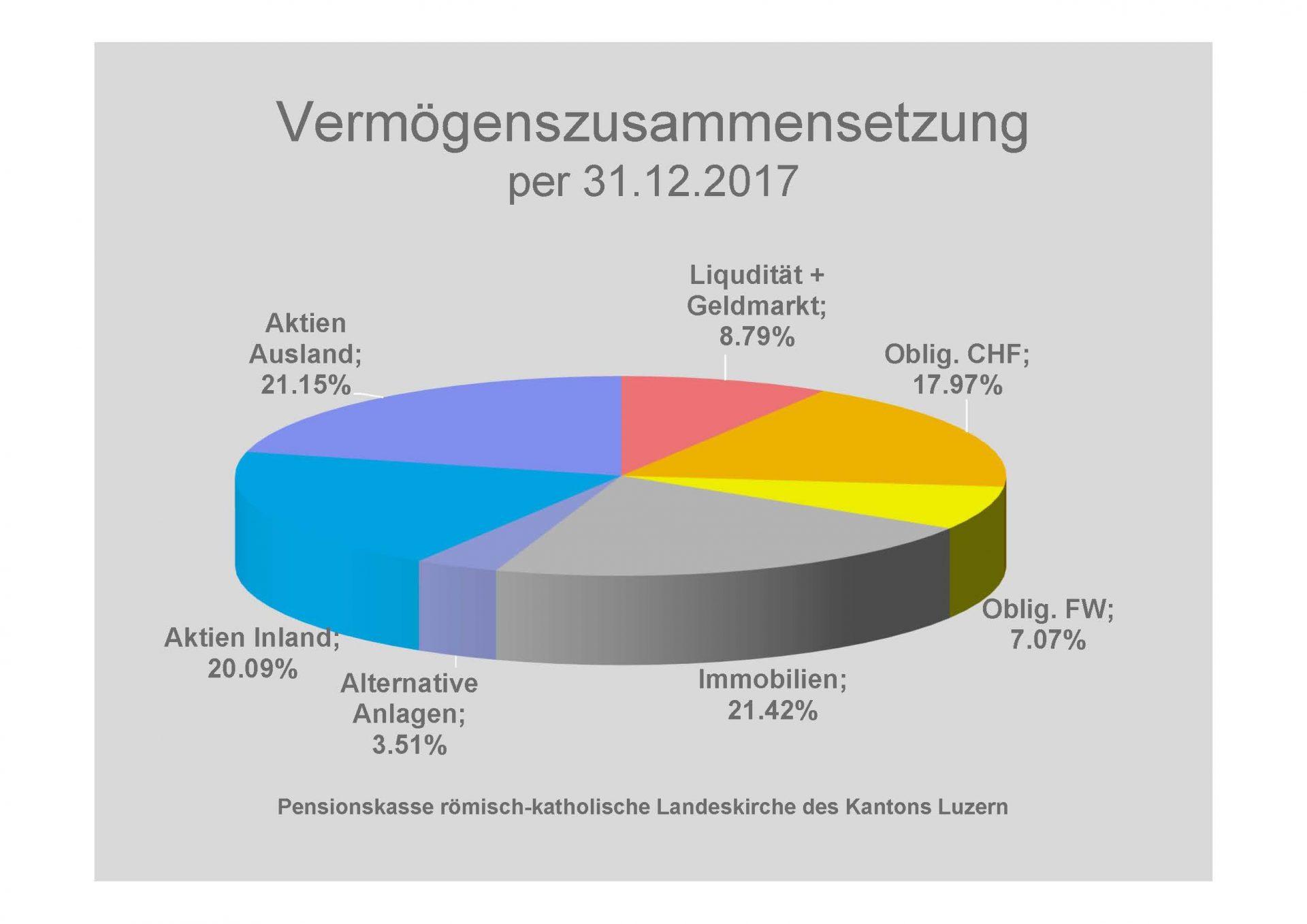 Contemporary Kindergarten Anfang Klingt Arbeitsblatt Crest ...